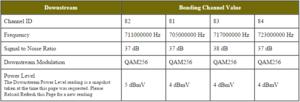 Comcast Cable Modem - SNR, Power Level, Signal - ETCwiki